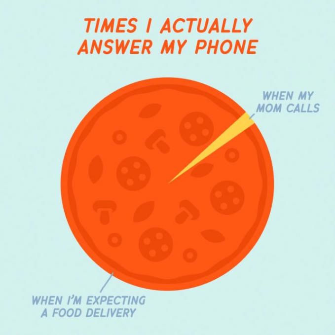 Percuma punya telepon canggih kalau nggak pernah telepon mama :(