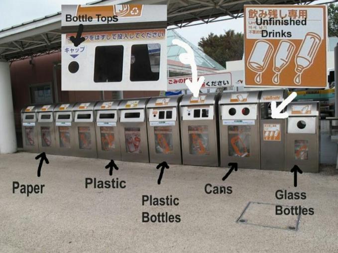 Sampah pun di buang di tempat yangbseharusnya menurut jenis bahan sampahnya.