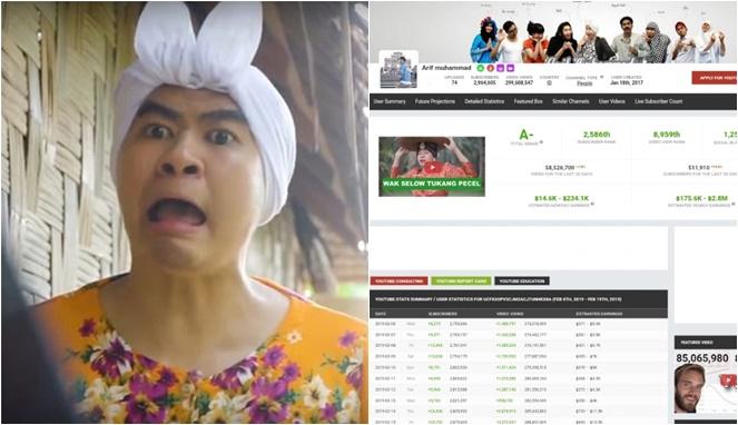 Arif Muhammad ( Mak Beti ) Youtuber dengan kelucuannya ini sudah mempunyai 2,9 juta dalam satu bulan. Dan berpenghasilan sekitar 206 jt - 3,3 M
