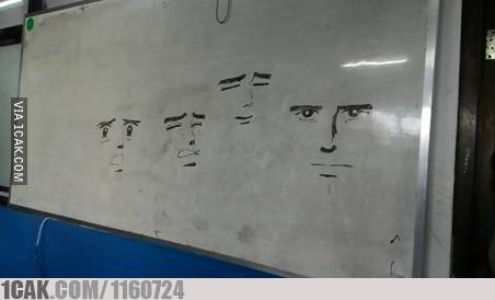 Yakin deh, kalau siswa ini pro banget bikin wajah manusia. Iya kan?