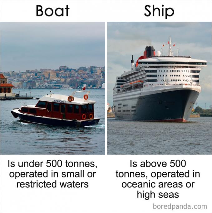 Boat adalah perahu dengan bobot kurang dari 500 ton dan digunakan untuk angkutan ringan. Ship adalah perahu berukuran besar lebih dari 500 ton biasanya muatannya juga besar dan berat Pulsker di laut lepas.