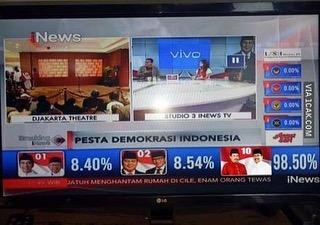 Kamu pasti nggak sadar kalau hasil perhitungan di TV kemarin juga ada pasangan Dildo ini lho.